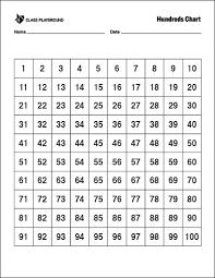 77 Genuine Printable Hundreds Charts