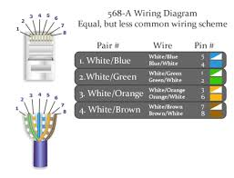 cat cat wiring diagram cat image wiring diagram cat 5e vs cat 6 wiring diagram cat auto wiring diagram schematic on cat 5 cat