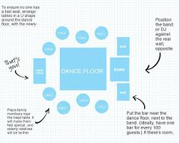 wedding reception layout weve mapped out the perfect wedding reception layout wedding