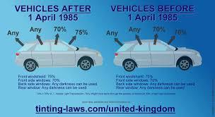 Uk Window Tint Laws Car Tinting Laws