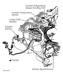 Where is the cooling fan sensor located for saturn sky parts diagram saturn body parts