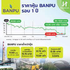BANPU ทุ่ม 5 พันลบ. ซื้อคืน 385 ล้านหุ้น ราคาต่ำบุ๊ก แจกปันผล 3% - Hoonsmart