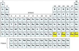 The seventh row of the periodic table is complete – The Bear Truth ...