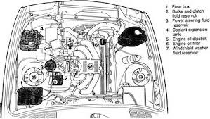 similiar 1990 bmw 325i engine diagram keywords bmw 325i engine diagram bmw wiring diagrams