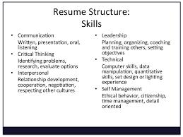 ... Dazzling Resume Leadership Skills 10 ...