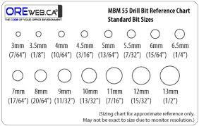 drill bit sizes. drill bit sizes