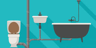 plumbers in richmond tx. Plain Richmond Five Signs Your Sewer Line Is At Risk On Plumbers In Richmond Tx U