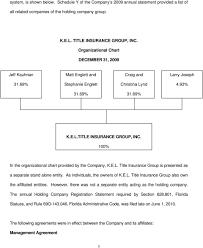 Insurance Group Chart K E L Title Insurance Group Inc Pdf