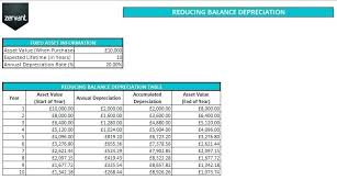 Fixed Asset Depreciation Calculator Depreciation Formula Freeletter Findby Co
