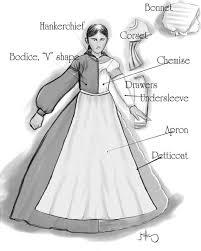 pioneer woman clothing drawing. diagram of women\u0027s dress in the american west, 1800s. http://www pioneer woman clothing drawing pinterest