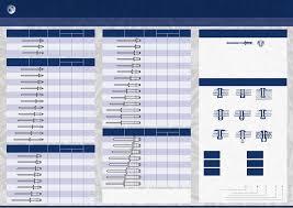Aircraft Rivet Chart 57 Blind Rivets Chart