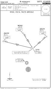 Sequ Airport Charts Flightgear Forum View Topic Worlds Challenging
