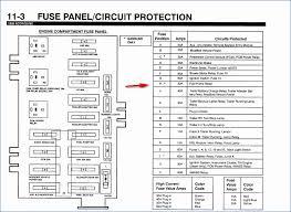 2000 ford van fuse diagram data wiring diagrams \u2022 2014 Ford Transit Connect at Ford Transit Fuse Box Diagram 2003