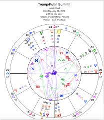 First Meeting Chart Astrology Of Trump Putin Summit First Impressions