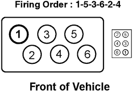 1999 vw beetle wiring diagram 1999 image wiring vw bug coil wiring vw image about wiring diagram schematic on 1999 vw beetle wiring
