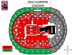 Kelly Clarkson Meaning Of Life Tour Staples Center