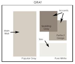 Inspiring Neutral Color Palette Wedding Images Ideas ...