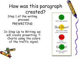 Step Up To Writing T Chart Step Up To Writing Ppt Video Online Download