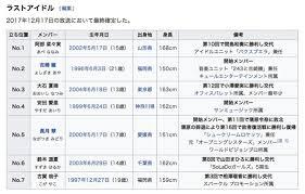 Takashimatsudairaplus Musiclife