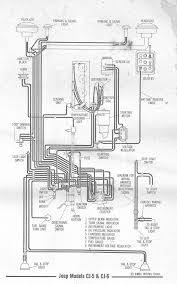 1980 cj5 wiring diagram wiring diagram 1973 cj5 wiring diagram image about