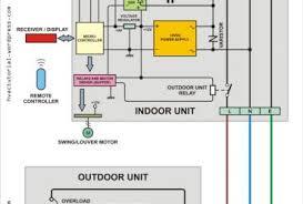 wiring diagram ac panasonic inverter wiring image panasonic split system air conditioner wiring diagram smartdraw on wiring diagram ac panasonic inverter