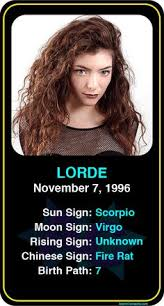 62 Best Celebrity Birthdays Images Birth Chart Famous