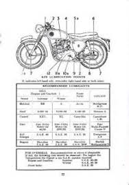 similiar muncie transmission rebuild diagram keywords diagram muncie 4 speed transmission diagram wiring harness repair