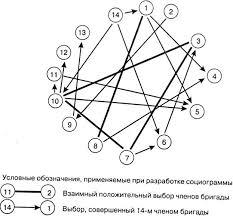 Дипломная работа Корпоративная культура как фактор эффективности  Дипломная работа Корпоративная культура как фактор эффективности управления современным предприятием ru