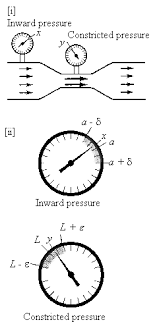 total pressure equation. venturi tube total pressure equation o