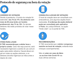 Guia Eleições 2020: confira o que levar, horário, local de votação e os  cuidados com o coronavírus - Jornal O Globo