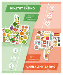 Junk Food Healthy Food Chart Healthy Fresh Vegetables And Unhealthy Junk Food Comparison With