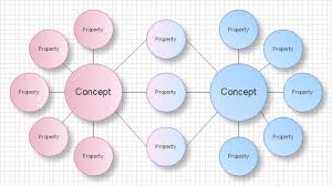 bubble diagramsall this will let you to create the professional  clear and good looking bubble diagram