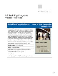 Designing And Implementing Training Programs Appendix A Full Training Program Provider Profiles