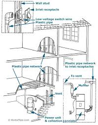 central vacuum systems buying guide how a central vacuum works