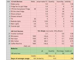 Caravansplus Calculating How Big Your Battery Needs To Be