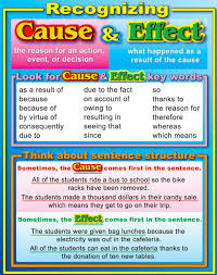 cause and effect lessons teach