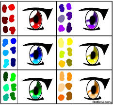 anime eyes color. Perfect Color Anime Eye Color Palette By BloodRedVampress  And Eyes I