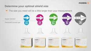 Nipple Shield Sizes Babycenter