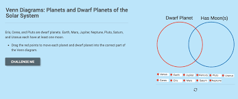 Venn Diagram Of Planets Venn Diagrams Planets And Dwarf Planets Of The Solar System