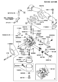 kawasaki fhv parts list and diagram as com click to expand