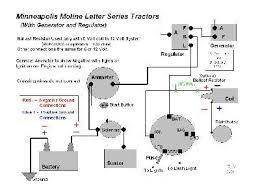 kubota tractor wiring diagram wiring diagram m400 kubota tractor wiring diagrams