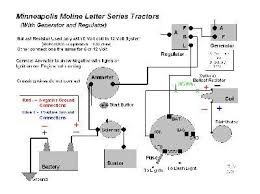 kubota tractor wiring schematic wiring diagram kubota wiring schematics image about diagram