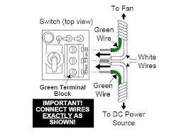 rv holding tank odor controller modmyrv wiring diagram for fan switch
