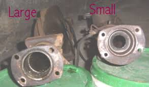 Kevinstangs Ford Nine Inch Differential Page