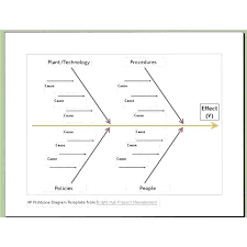 Cause And Effect Diagram Template Word Free Diagram Template Word Download Sample Fishbone Excel