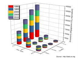 Stacked Bar Chart In R 3d Stacked Bar Plot In R Stack Overflow With Regard To 3d