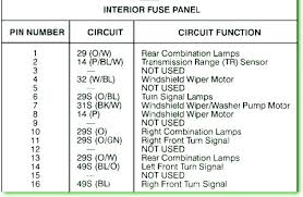 1998 ford mustang gt fuse panel diagram box location for well full size of 1998 ford mustang gt fuse diagram 98 wiring radio transmission diagrams online schematic