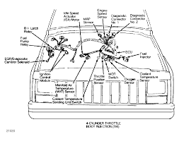 Terrific 1990 jeep cherokee fuel pump wiring diagram gallery best