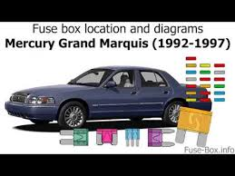 fuse box location and diagrams mercury grand marquis 1992 1997 fuse box location and diagrams mercury grand marquis 1992 1997