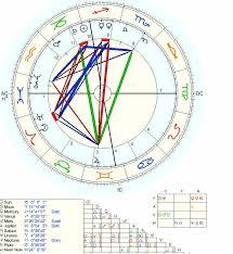 Explicit Zodaic Chart Gene Mikey Way Natal Chart Astrology
